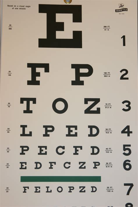 eyesight test his or eye