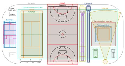 Floor Hockey Unit Plan by Volleyball Court Dimensions Basketball Court Dimensions
