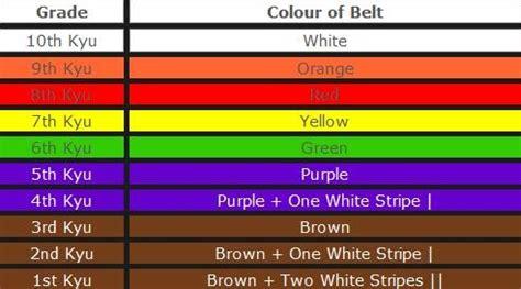 karate belt colors in order shotokan karate belts ranking www pixshark images