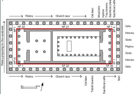 pantheon floor plan 1 language of design design principles grey street