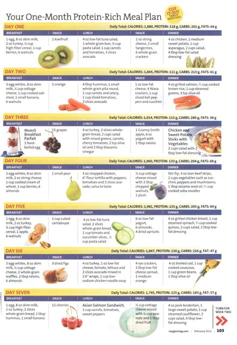 protein 6 year your one month protein rich meal plan week 1 fitness
