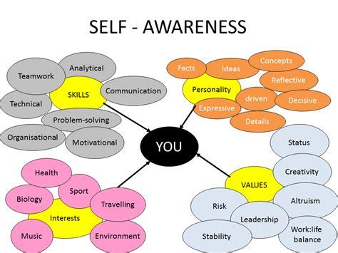 Self Awareness Worksheets by Printables Self Awareness Worksheets Happywheelsfreak