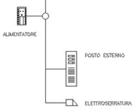 cabina elettrica dwg impianti elettrici progetto impianto elettrico dwg