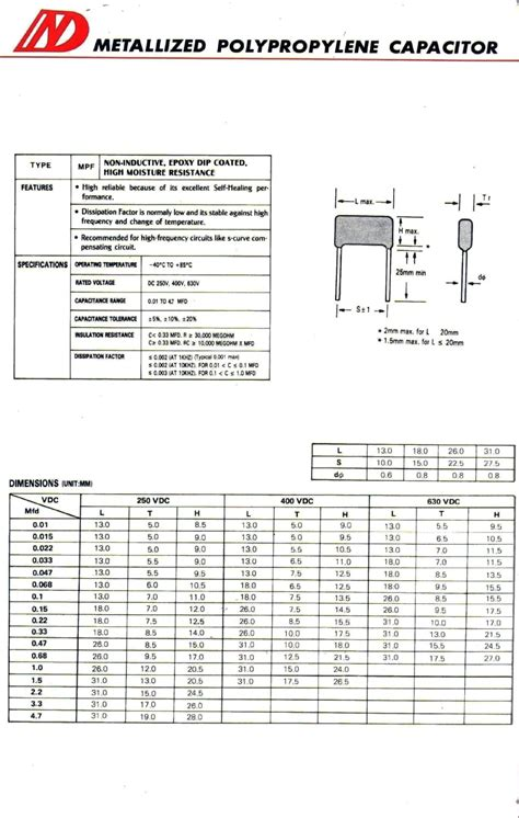 capacitor cl21 datasheet capacitor 104k 250v datasheet 28 images capacitor power supply circuit capacitor 104k 250v