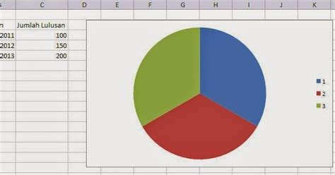 menampilkan persen  grafik chart microsoft