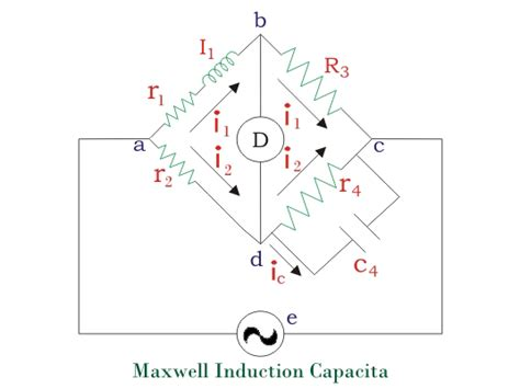 applications of maxwell inductance capacitance bridge maxwell bridge inductance capacitance bridge electrical4u