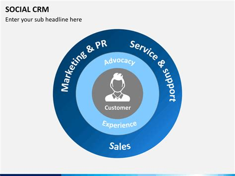 Zanna Set Crm 3 In 1 social crm powerpoint template sketchbubble