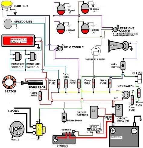wiring diagram custom chopper wiring diagram for