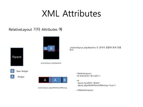 Android Layout Xml Custom Attributes | ppt android layout centerinparent powerpoint