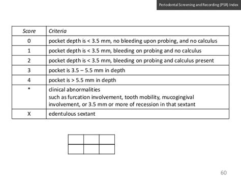 sextant meaning in dentistry recent advances in dental indices
