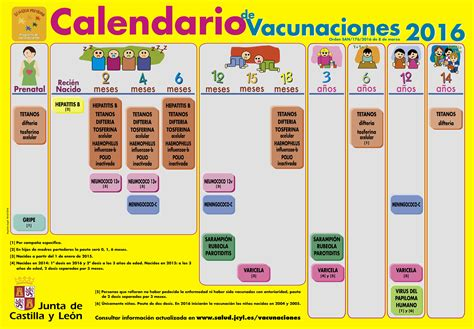Calendario Vacunas Madrid Sanidad Publica Hoy La Orden Que Modifica El Calendario De