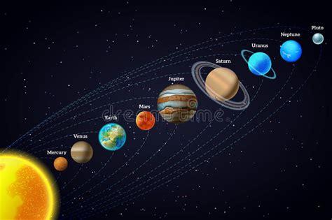 imagenes sorprendentes del sistema solar bandera de la astronom 237 a de la sistema solar ilustraci 243 n