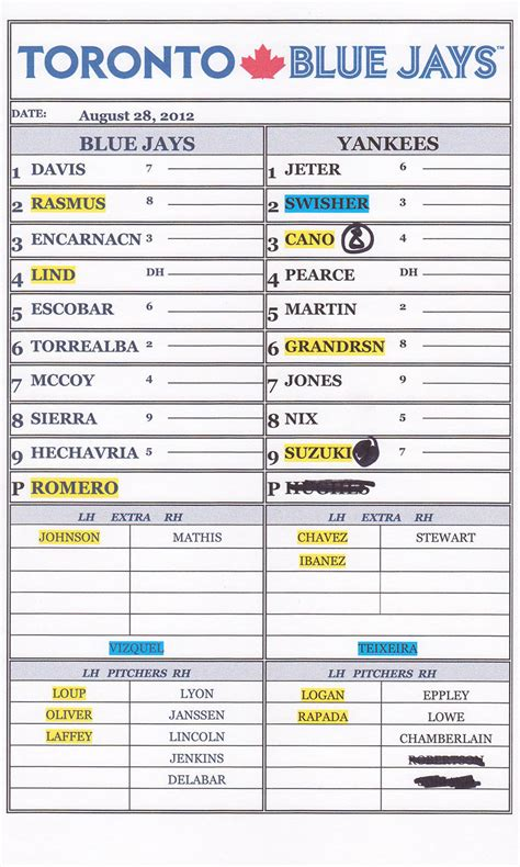 league lineup card template zack hle s lineup cards