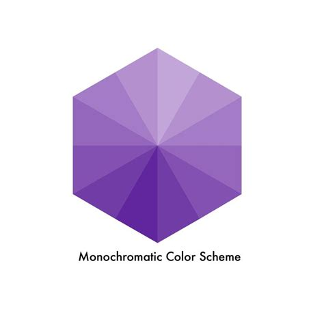 monochromatic color scheme monochromatic color scheme this is derived from a single hue using it s tints and shades this