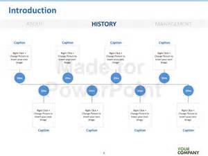 History Template Powerpoint by Vc Template Editable Powerpoint Template