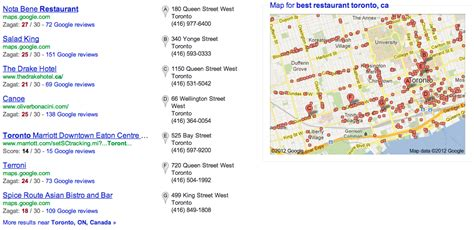 Search Local 9 Easy Ways To Improve Local Search Rankings