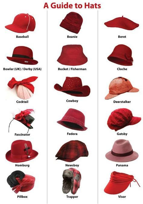 5 Hat Styles Which Will You Rock by 41 Insanely Helpful Style Charts Every Needs Right