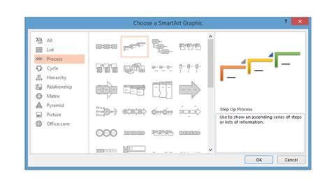 Process Flow Chart Ppt Presentation Make Flowchart In Powerpoint