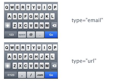 email validation pattern html5 bring your forms up to date with css3 and html5 validation