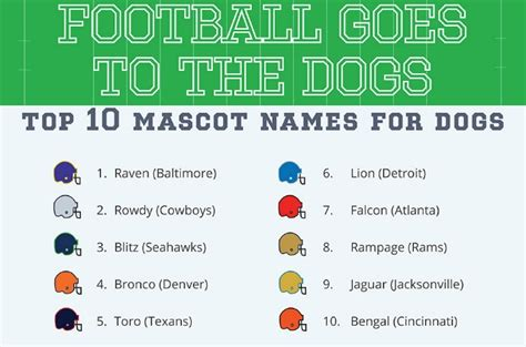 bowl names 28 images tis the season best college football bowl names of all time princeton