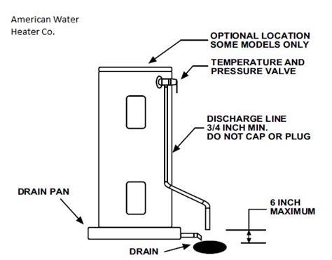 water heater safety valve installation temperature pressure relief valve diagnosis repair