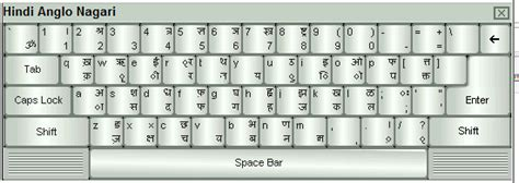 keyboard layout manager for windows 7 various hindi devanagri keyboards and fonts rajbhasha