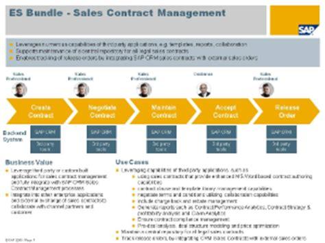 sales contract management enterprise services wiki scn