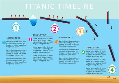 sle business timeline vector titanic timeline free vector stock
