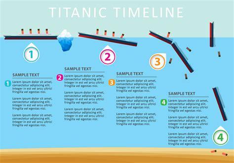 Vector Titanic Timeline - Download Free Vector Art, Stock ...