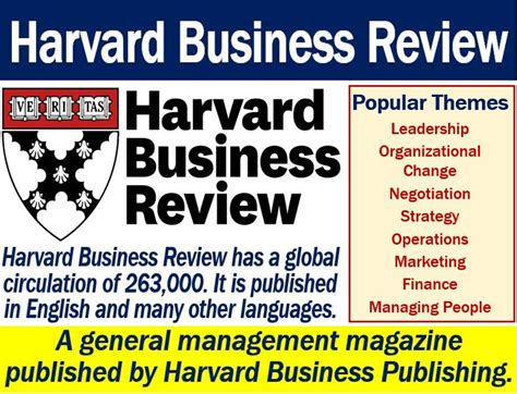 Define Mba From Harvard by Harvard Business Review Definition And Meaning