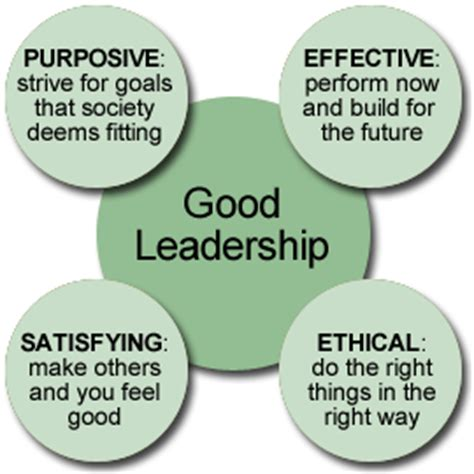 my best advice proven for effective leadership books great leadership is leadership