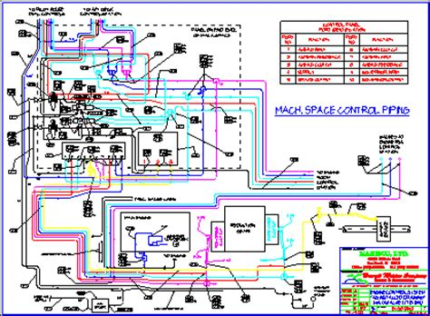 tracker boat wiring diagram tracker livewell diagram wiring diagram database gsmportal co