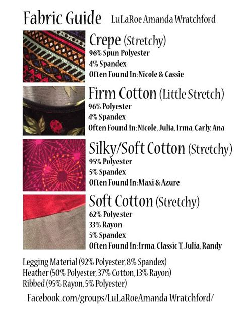 sheet fabric types i created this lularoe fabric guide to help all my online