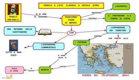 le guerre persiane mappa concettuale mappa concettuale pericle
