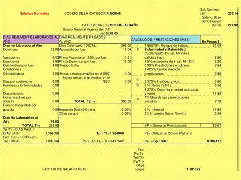 categoria de salario balconista salario