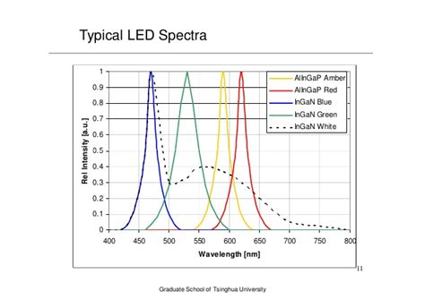 transistor color value led how to get the rgb value of a color using phototransistor or photodiode electrical