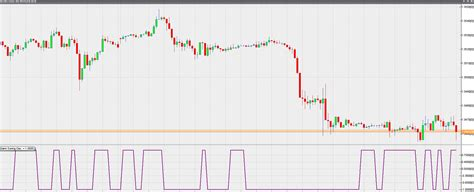 swing index indicator gann swing oscillator forex trading indicators