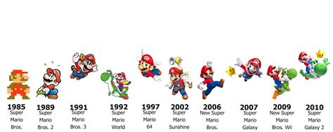 timeline the fruitless year long hunt for mas flight super mario bros f 234 te ses 25 ans