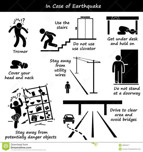 in of earthquake emergency plan icons stock vector