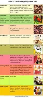 best diet for hypothyroidism good amp bad foods supplements natural remedies
