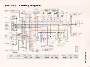 kz650 info c3 model