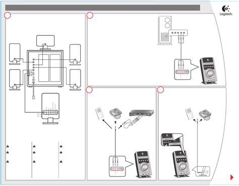 klipsch promedia 2 1 wiring diagram klipsch 5 1 speakers