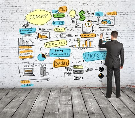 Why Think Businesses Are A Idea by Got A Business Idea 10 Signs That Tell You It S