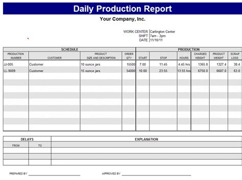 daily work report template free formats excel word