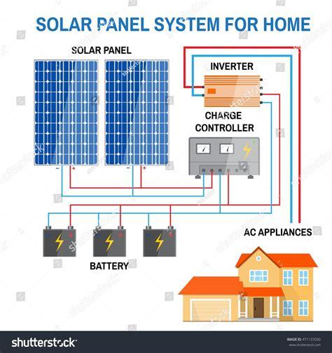 solar panel wiring diagram pdf download