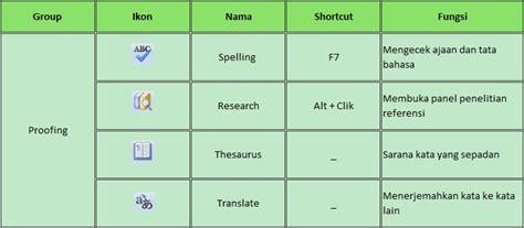 fungsi icon tab review pada microsoft excel 2010 fungsi fungsi tab review microsoft excel 2007 akmalulharif
