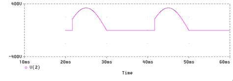 free wheeling diode waveform with free wheeling diode