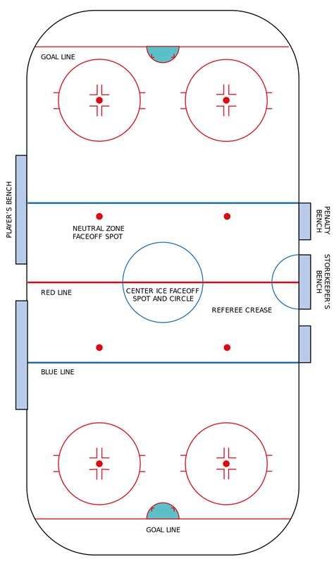 hockey offsides diagram offside hockey
