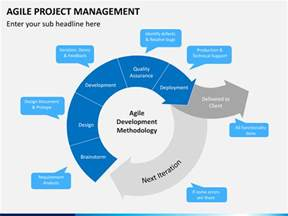 powerpoint templates project management agile project management powerpoint template sketchbubble
