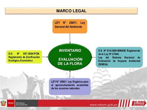 calendario contingencia ambiental fase 1 calendario hoy no circula contingencia lustytoys com